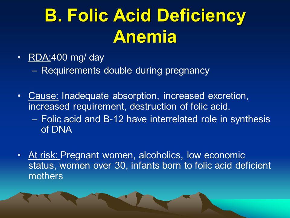 Treatment for Folic Acid Deficiency Anemia