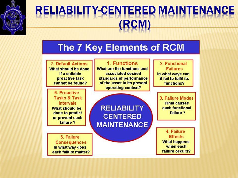 Modern Maintenance Management Ppt Video Online Download