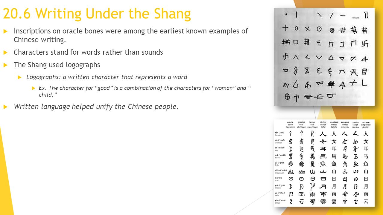 The shang dynasty chapter ppt video online download 206 writing under the shang biocorpaavc