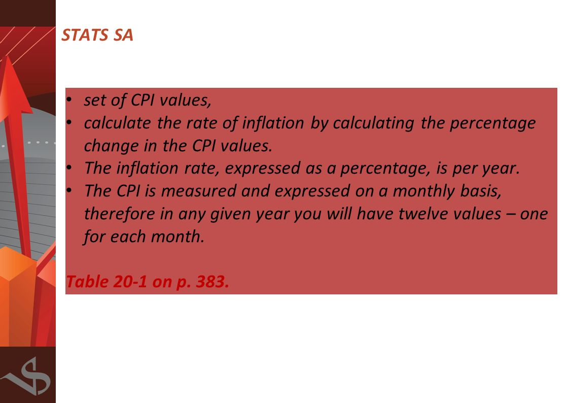 how to calculate cpi percentage change