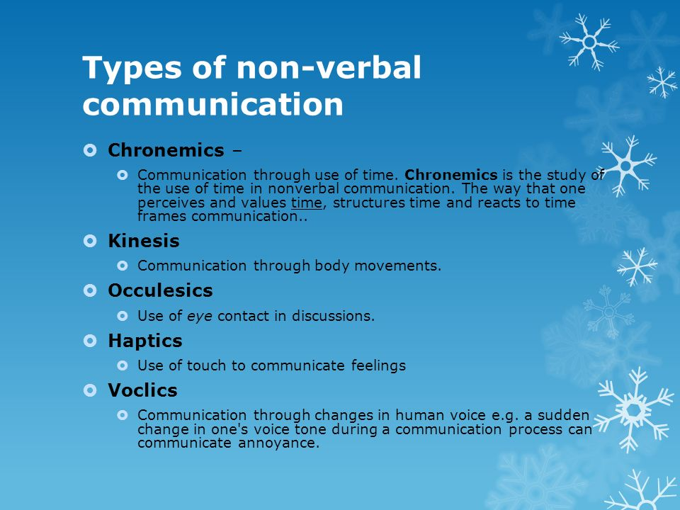 Types Of Nonverbal Communication Listening Skills What example of chronemics is represented by the amount of time someone is willing to wait for something? types of introductions in essay writing wowinternetdirectory com