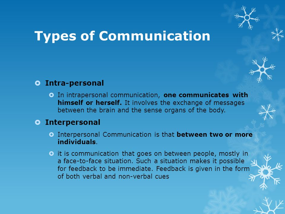the difference between intrapersonal and interpersonal