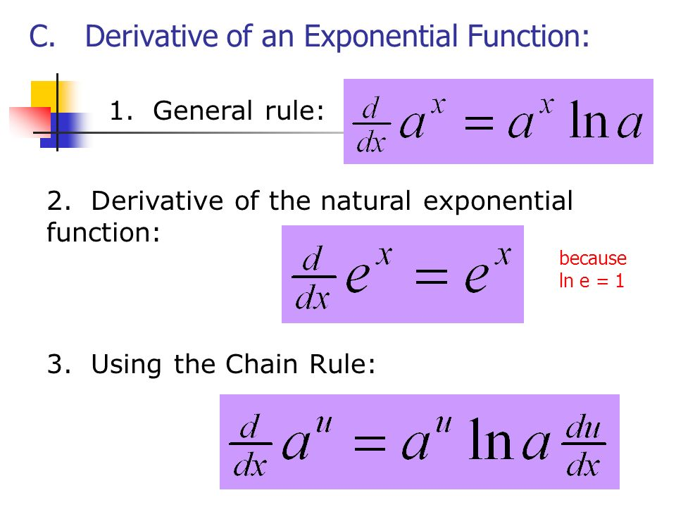 Calculus 3.1: Derivatives of Inverse Functions - ppt video ...