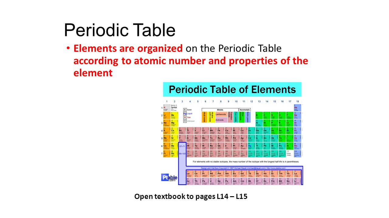Test review powerpoint for 4th period ppt video online download 19 periodic table gamestrikefo Images