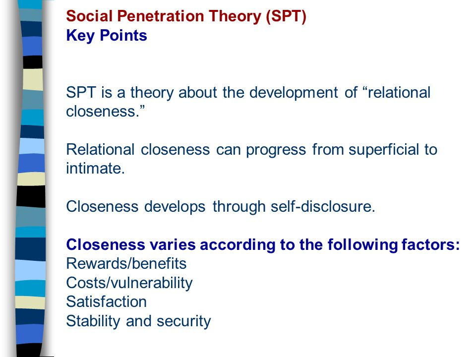 social penetration citation Social penetration theory sounds hard at first to a lot of people for this very reason we have created this piece of writing so that everyone can understand it.