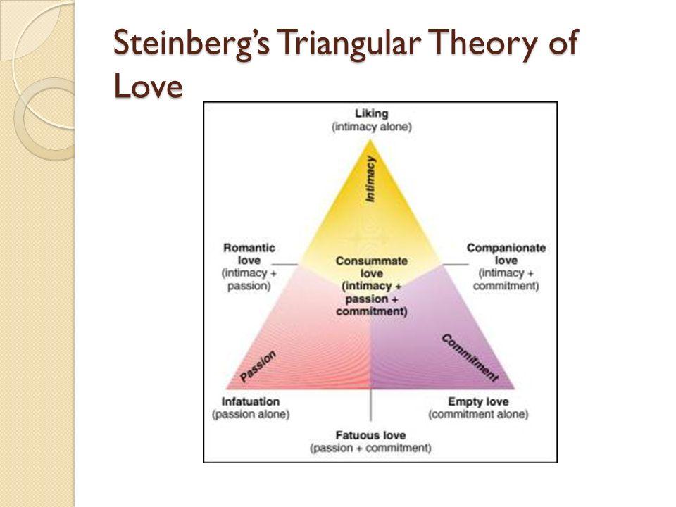 summary of robert sternberg s triangular theory of love