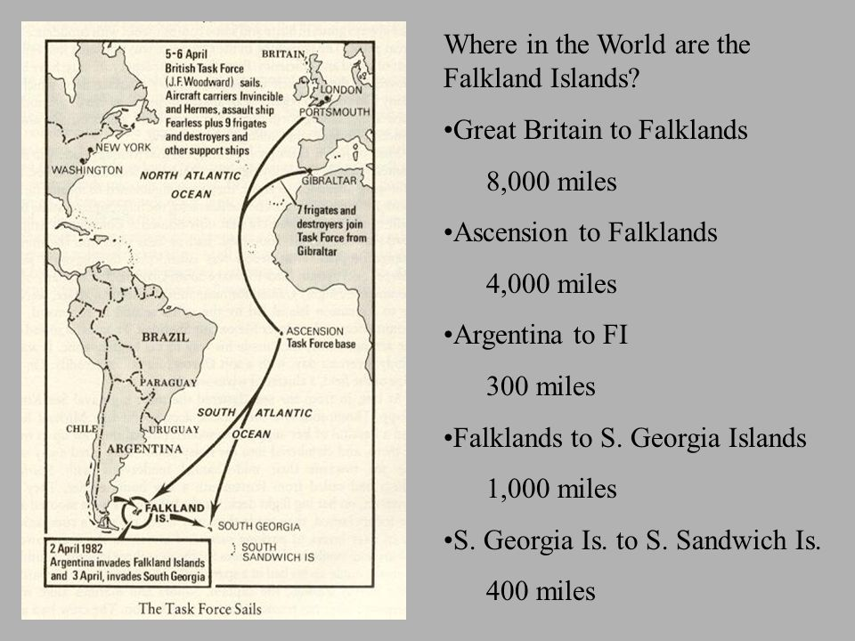 A History of the Falkland Islands Conflict between Britain and Argentina