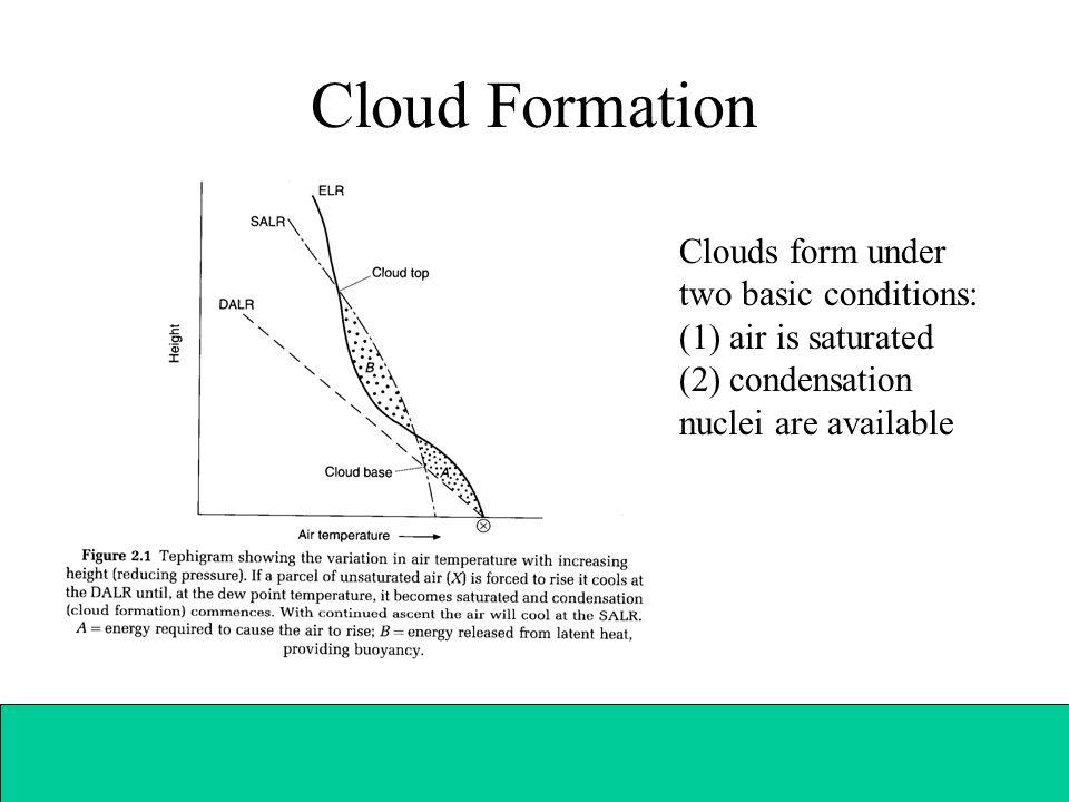 Lecture 4 Precipitation (1) - ppt download