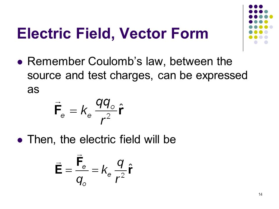 Conductor, insulator and ground. Force between two point charges ...