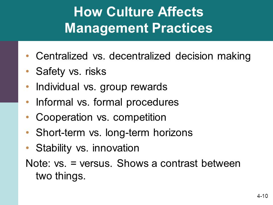 How Culture Affects Management Practices