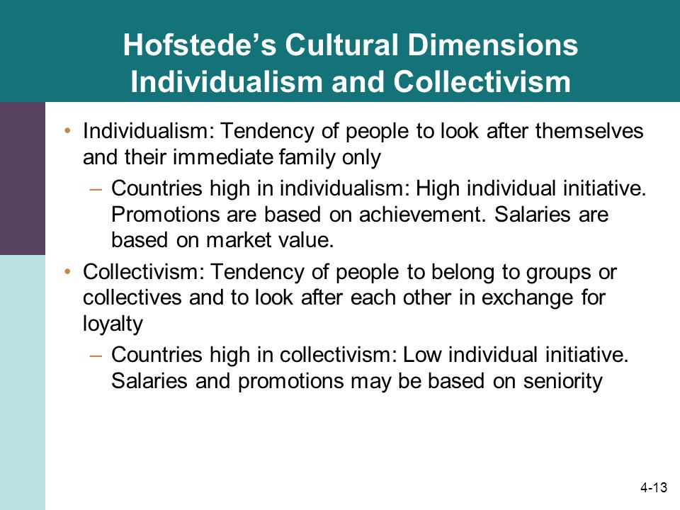 Hofstede's Cultural Dimensions Individualism and Collectivism