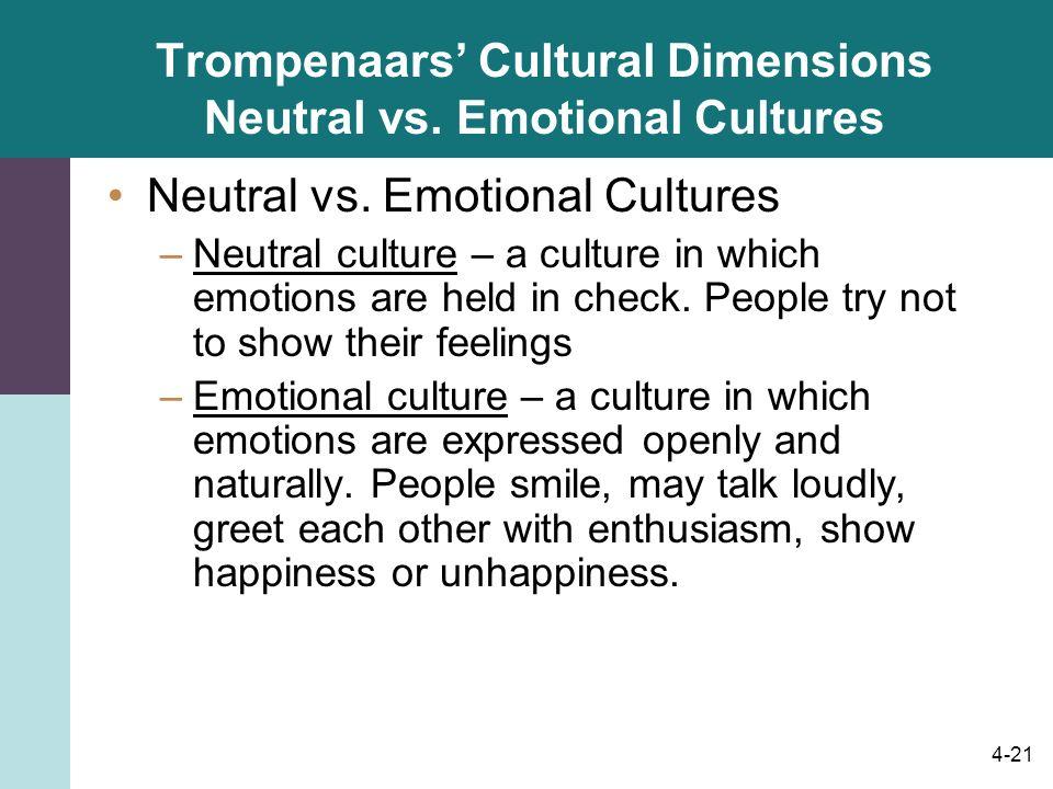 Trompenaars' Cultural Dimensions Neutral vs. Emotional Cultures