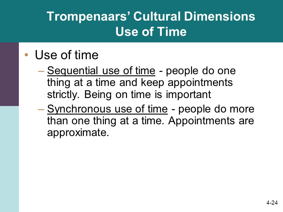 Trompenaars' Cultural Dimensions Use of Time