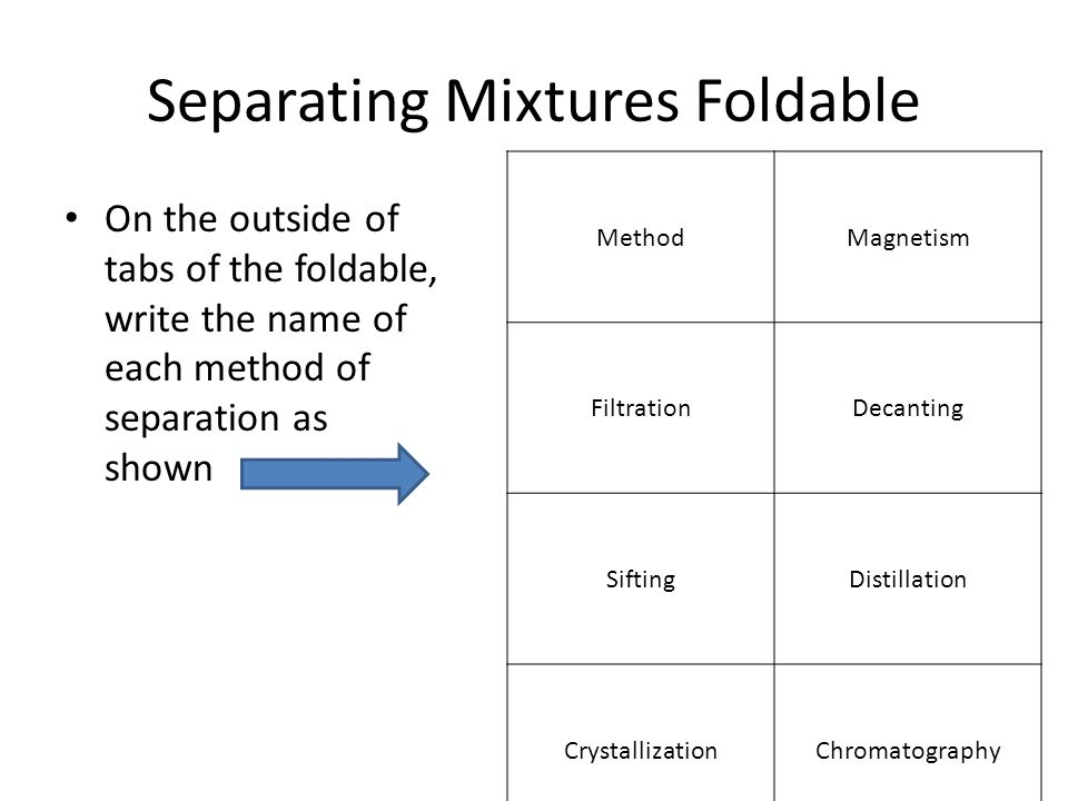 Separating Mixtures ppt download – Separation of Mixtures Worksheet