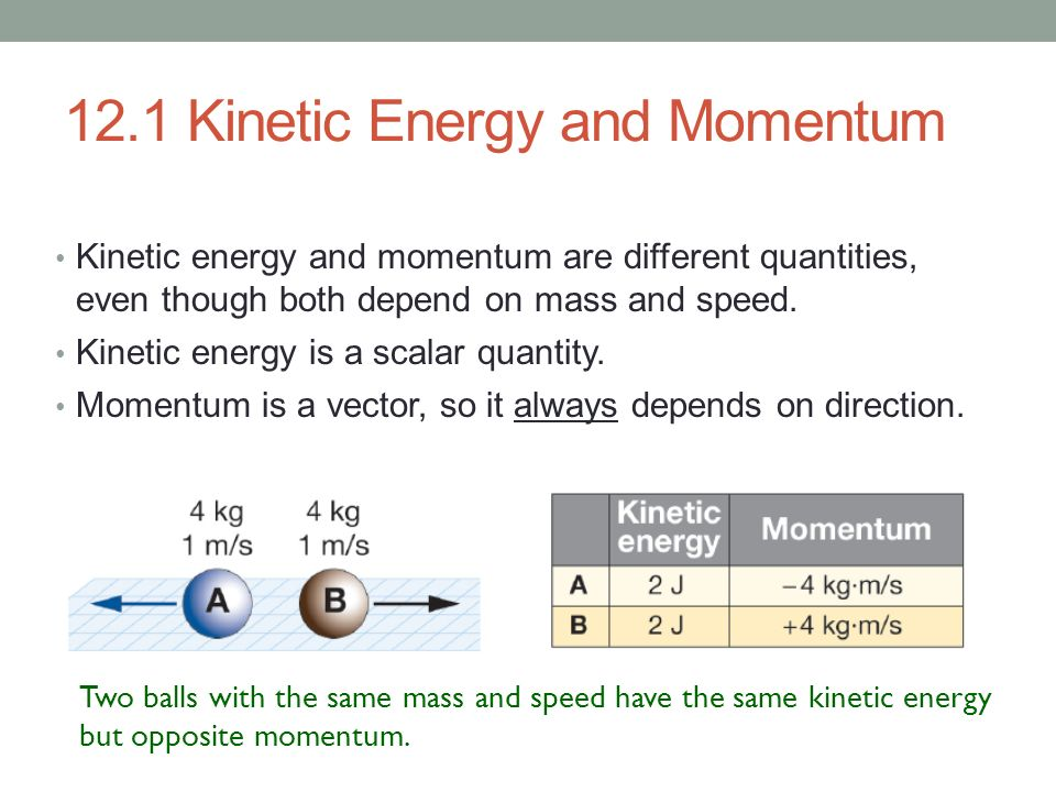 kinetic energy relationship with velocity
