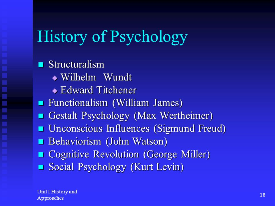 The origins of psychology and psychodynamic approach