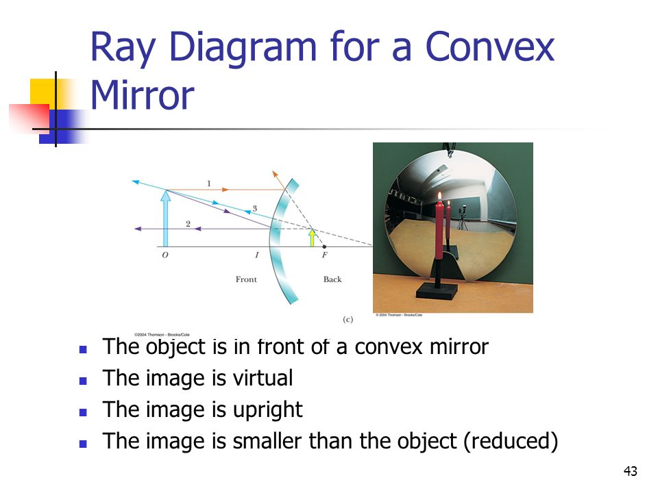 Mirror and Reflection. - ppt download