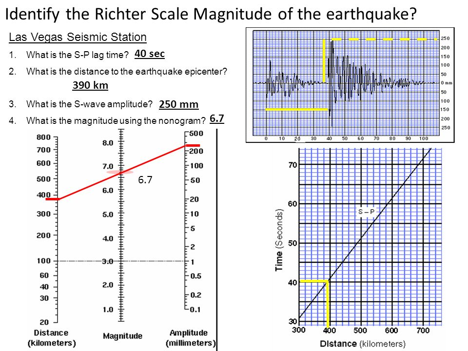 Earthquakes Goal Homework Locate the Epicenter of an – Earthquake P-wave and S-wave Travel Time Worksheet