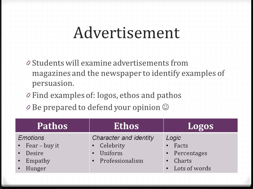 in addition Quiz   Worksheet   How to Teach Ethos  Pathos   Logos   Study additionally Ethos Pathos Logos Worksheet   Mychaume additionally Identifying Ethos Pathos Logos Worksheet Best Of Ethos Logos Pathos likewise Identifying Ethos Pathos Logos In Advertising Worksheet together with Solved  I Have To Do An Ethos  Pathos  And Logos Worksheet as well Ethos Pathos Logos Worksheet   Mychaume furthermore  moreover  likewise  furthermore By billupsforcongress Ethos Pathos And Logos Worksheet Answer Key also  also ethos pathos logos worksheet high pdf also ethos ads ex les   Koran sticken co furthermore  additionally Solved  I Have To Do An Ethos  Pathos  And Logos Worksheet. on identifying ethos pathos logos worksheet