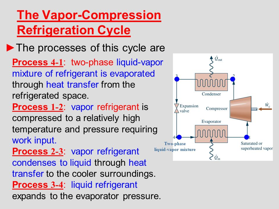 Refrigeration cycles ppt video online download