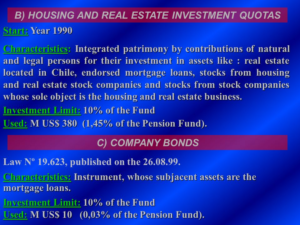 B) HOUSING AND REAL ESTATE INVESTMENT QUOTAS