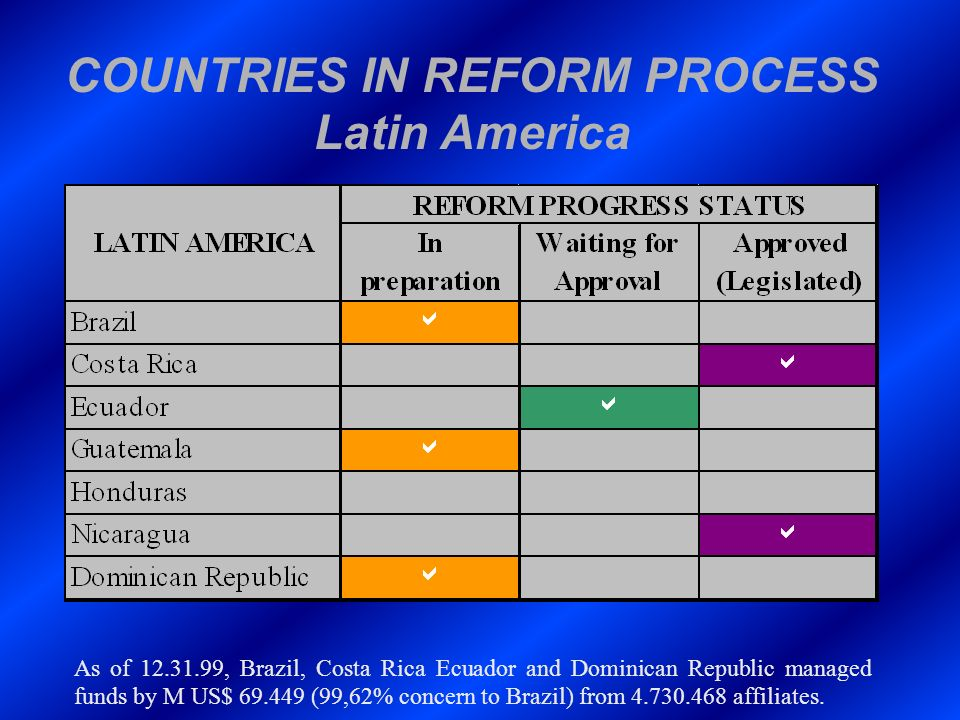 COUNTRIES IN REFORM PROCESS