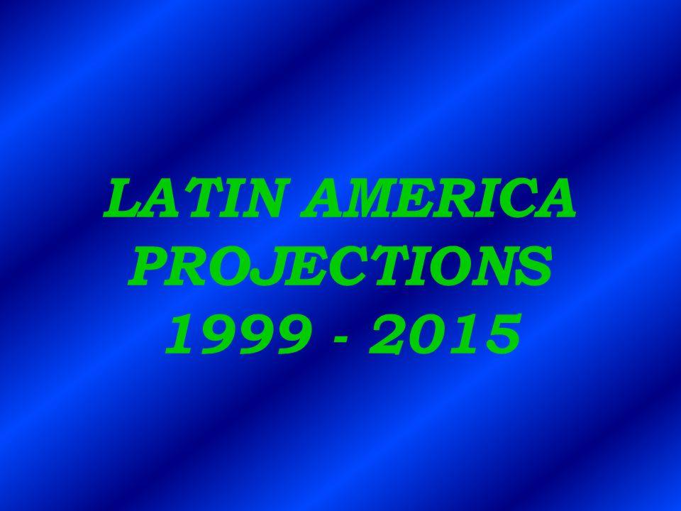 LATIN AMERICA PROJECTIONS
