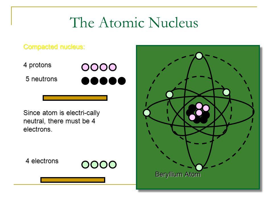 Notes Quantum Mechanics Ppt Download
