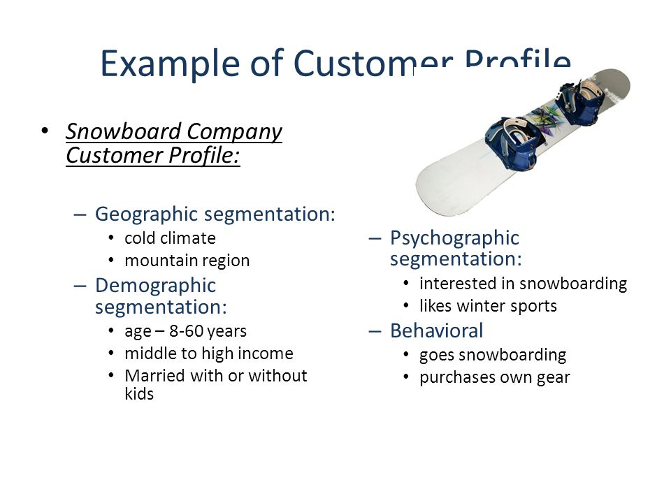 customer demographics examples When you know who your customer is, where  a user persona is a good  example of a mix of demographic and psychographic data sure, you.