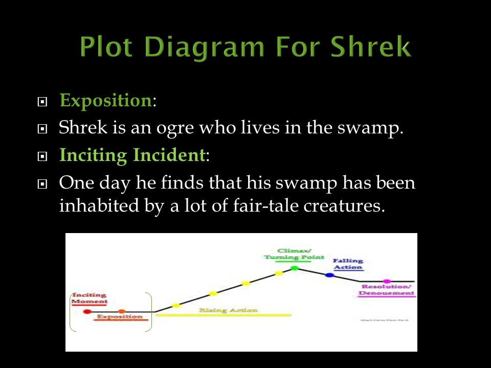 Shrek plot summary ppt video online download 3 plot diagram ccuart Image collections