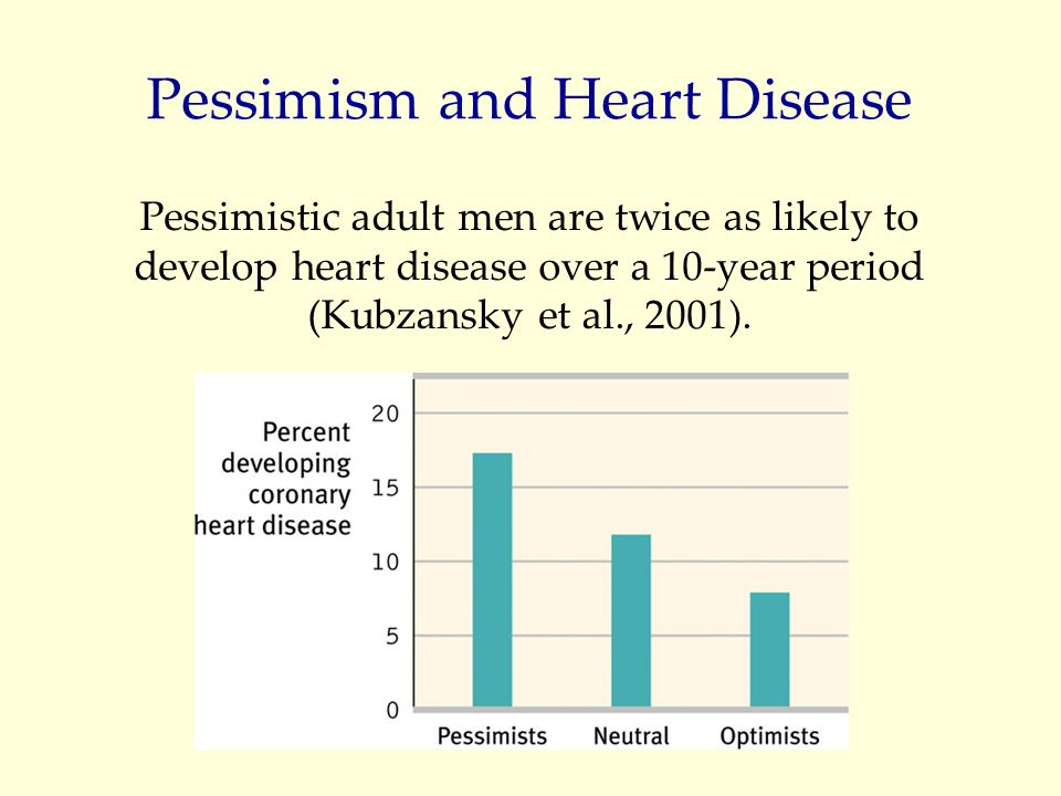 stress and heart disease pdf