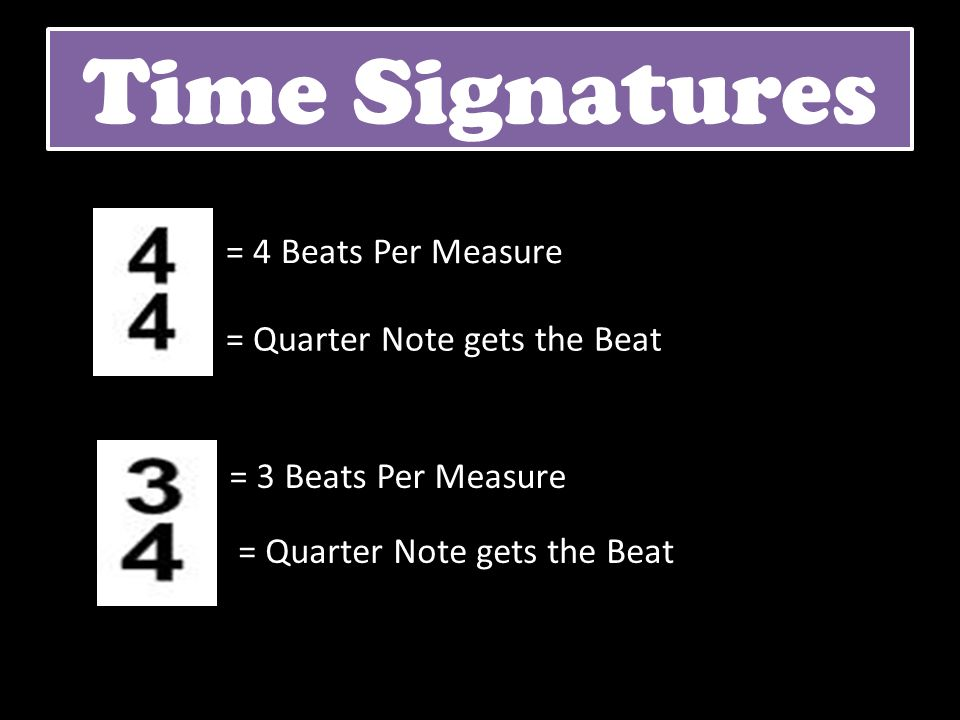 Time Signatures = 4 Beats Per Measure = Quarter Note gets the Beat