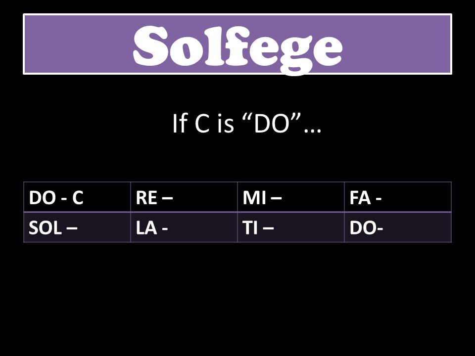 Solfege If C is DO … DO - C RE – MI – FA - SOL – LA - TI – DO-