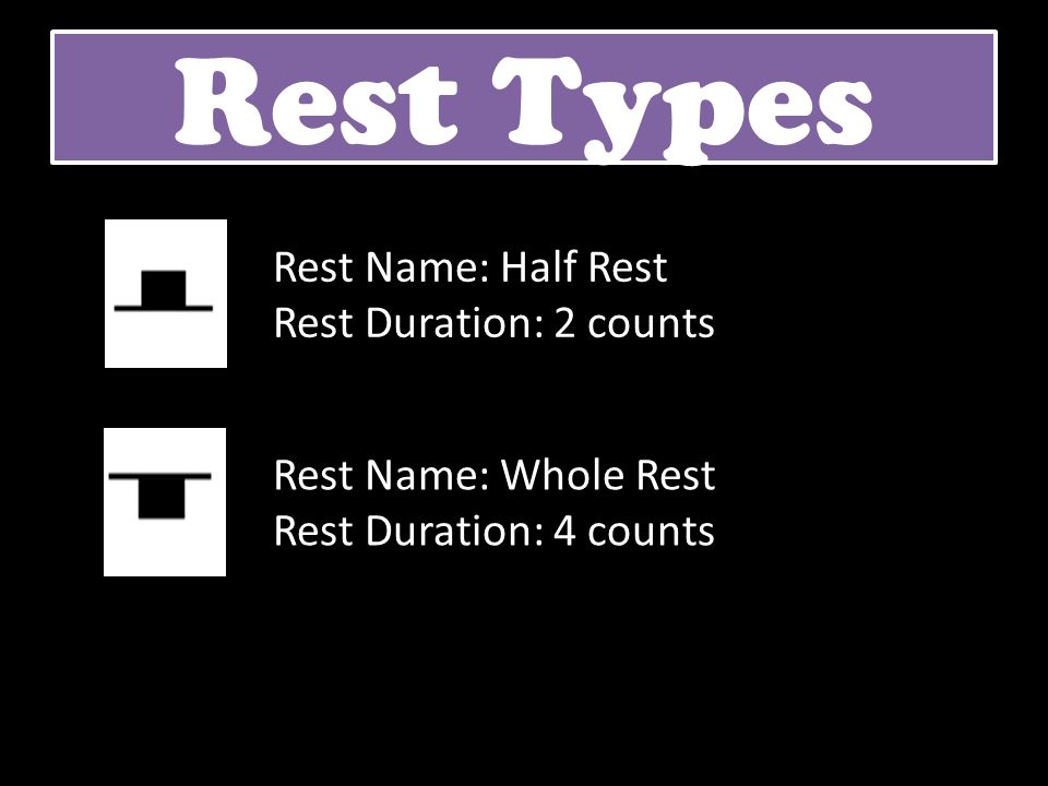Rest Types Rest Name: Half Rest Rest Duration: 2 counts