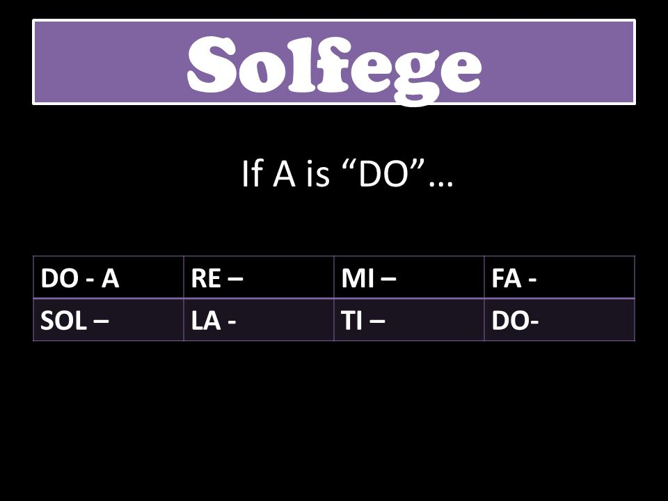 Solfege If A is DO … DO - A RE – MI – FA - SOL – LA - TI – DO-