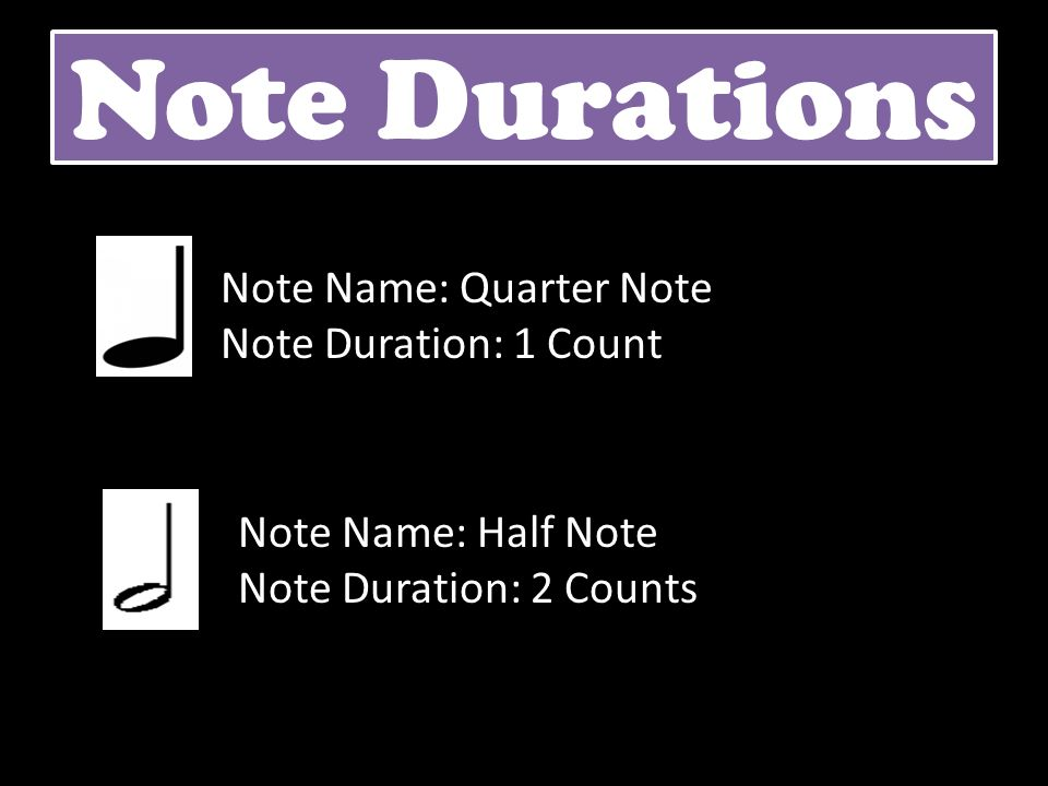 Note Durations Note Name: Quarter Note Note Duration: 1 Count