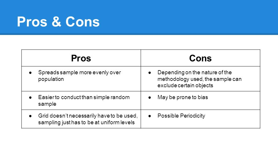 Samples Of Pros And Cons Essay Amp Help Writing College