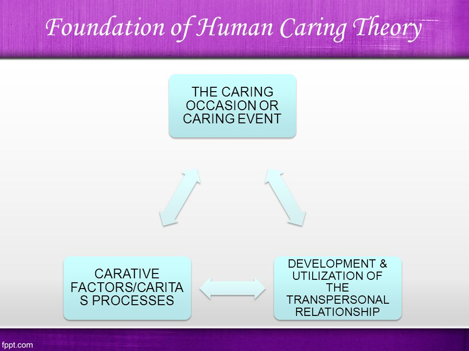 transpersonal care for the dying It requires a comprehensive procedure that has to include transpersonal  ars moriendi (the art of dying  it is thus up to the helpers to take care of the.