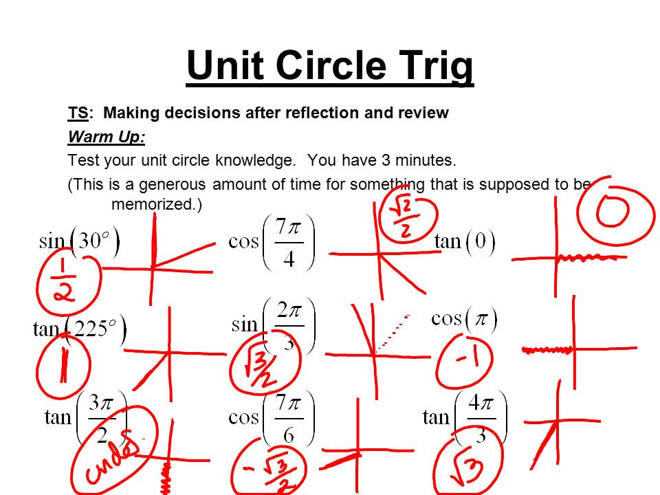 Unit Circle Trig TS: Making decisions after reflection and review ...