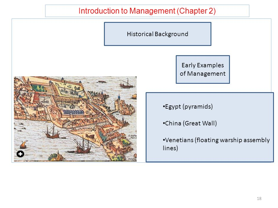 Introduction to Management (Chapter 2)