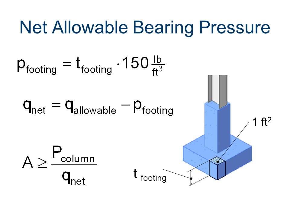 how to calculate bearing capacity of soil pdf