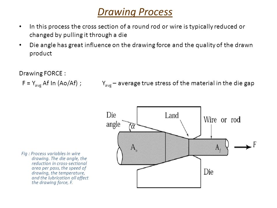 Drawing – It is a process where a cross-section of solid rod, wire ...