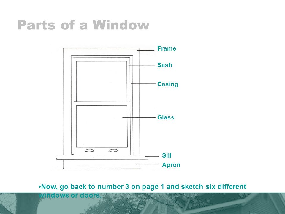 10 parts of a window frame - Window Frame Parts