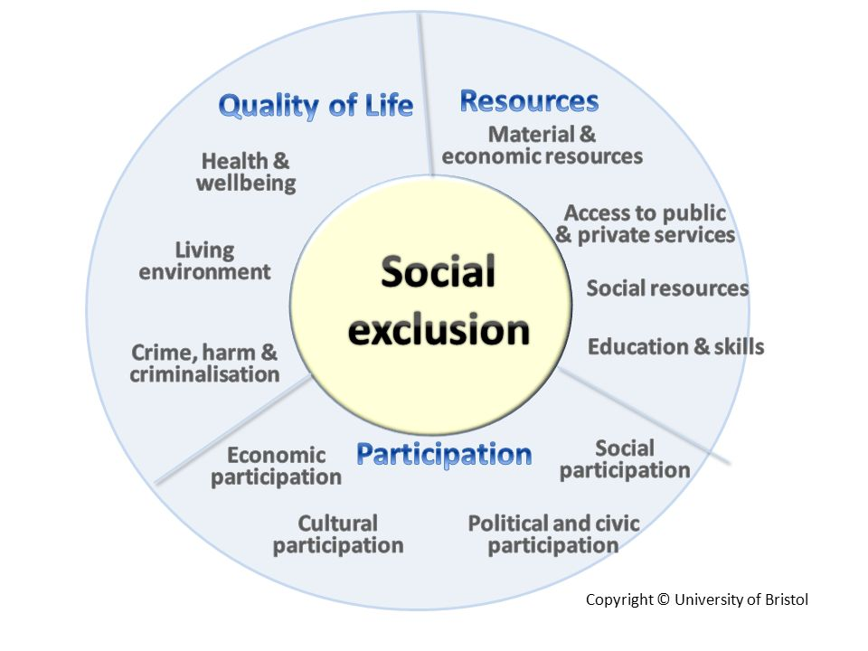social exclusion Exeko seeks to better understand social, cultural, and intellectual exclusion and  work to eliminate it.