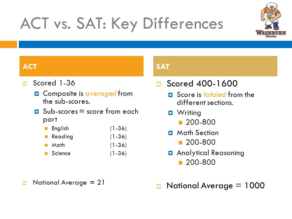 national average sat essay score What's the average new sat essay score  the average sat essay score for students graduating high school in 2017 was 5 out of 8 for  national merit semifinalist .