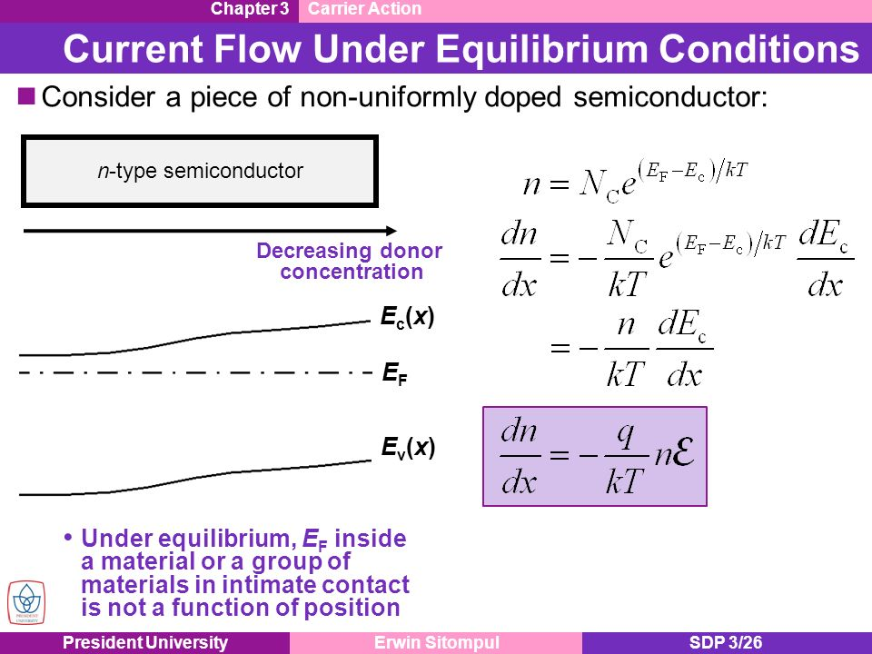 understanding the current flow in the semiconductor device Introduction to power mosfets and their applications an-558 national semiconductor the former are voltage controlled in contrast to the current controlled bi-polar devices source current flows underneath this gate area and then.