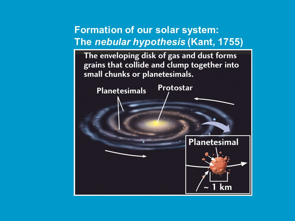 solar system hypothesis questions - photo #23
