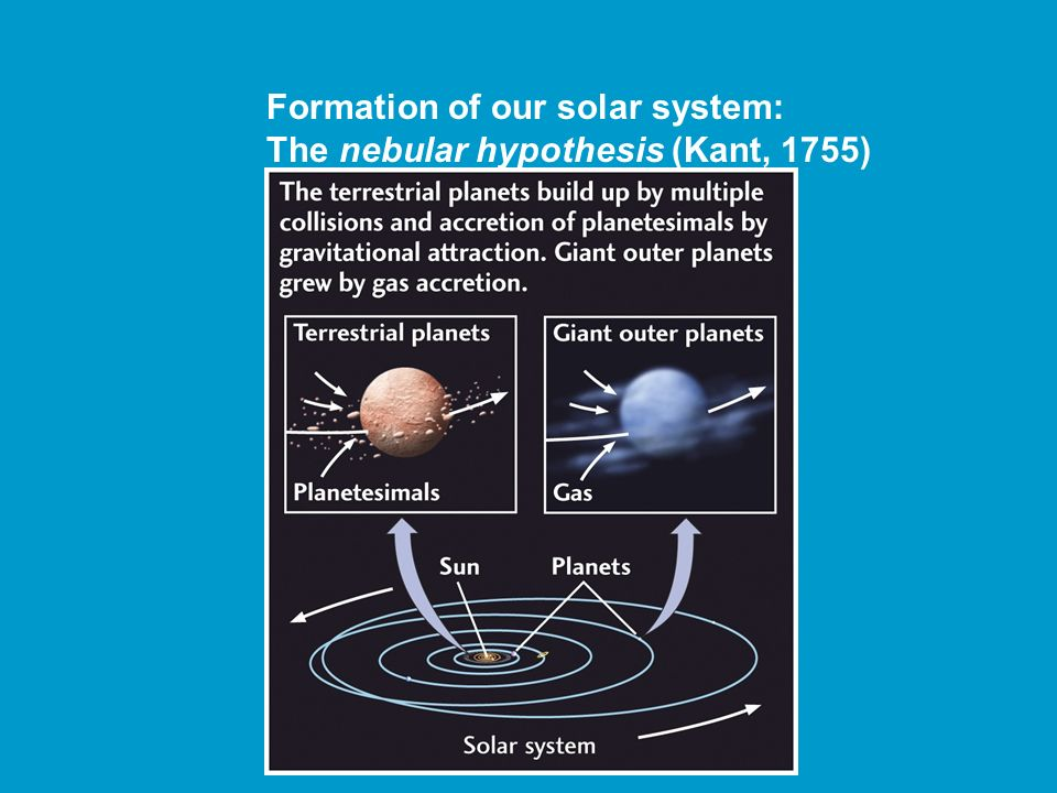 of our solar system formation theories - photo #14
