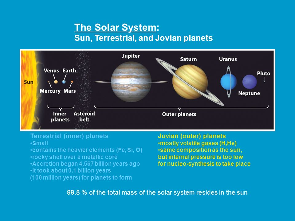 planets jovian and terrestrial planets - photo #47