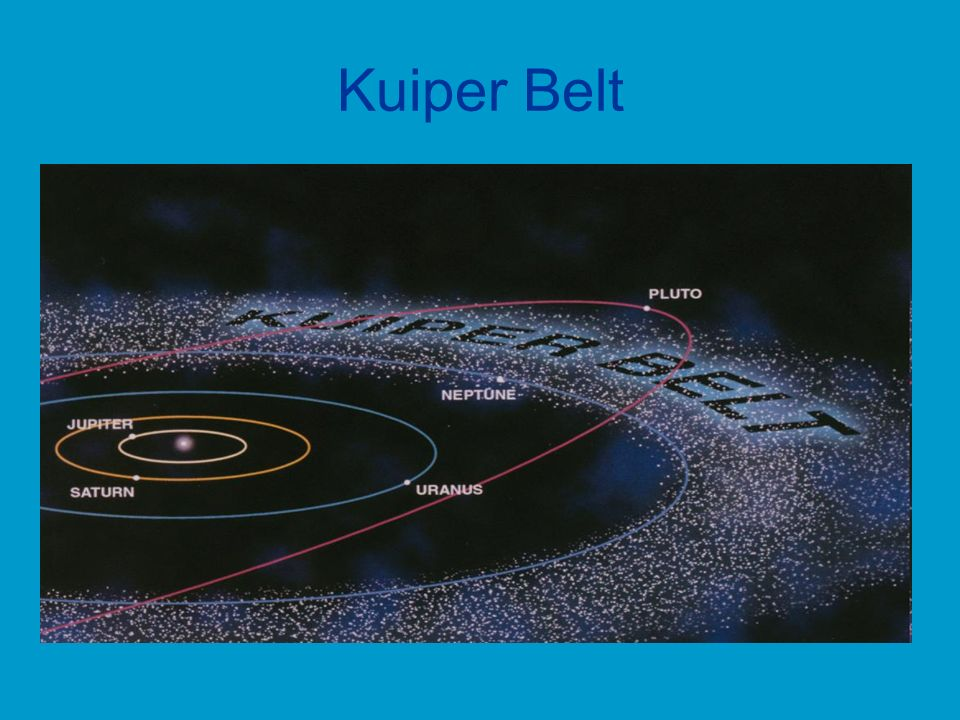 the kuiper belt oort cloud is it like in the that - photo #19